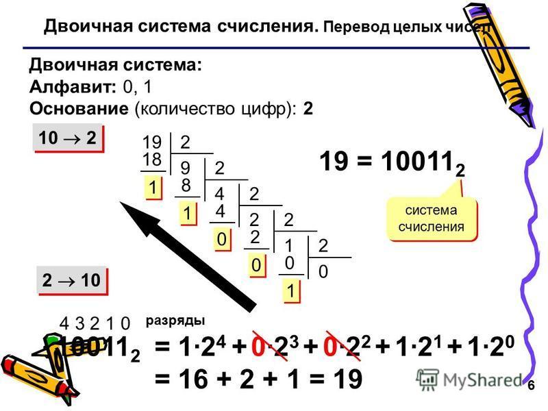 6 Двоичная система счисления. Перевод целых чисел Двоичная система: Алфавит: 0, 1 Основание (количество цифр): 2 10 2 2 10 192 9 18 1 1 2 4 8 1 1 2 2 4 0 0 2 1 2 0 0 2 0 0 1 1 19 = 10011 2 система счисления 10011 2 4 3 2 1 0 разряды = 1·2 4 + 0·2 3 +