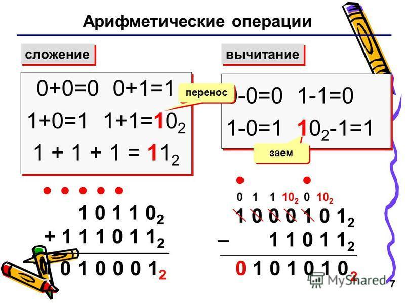 7 Арифметические операции сложение вычитание 0+0=0 0+1=1 1+0=1 1+1=10 2 1 + 1 + 1 = 11 2 0+0=0 0+1=1 1+0=1 1+1=10 2 1 + 1 + 1 = 11 2 0-0=0 1-1=0 1-0=1 10 2 -1=1 0-0=0 1-1=0 1-0=1 10 2 -1=1 перенос заем 1 0 1 1 0 2 + 1 1 1 0 1 1 2 1 00 01 1 0 2 1 0 0