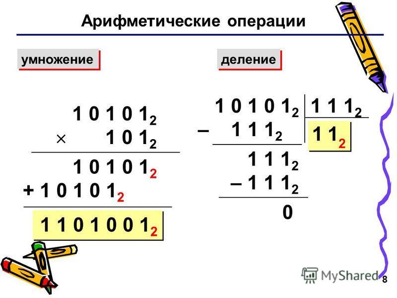 8 Арифметические операции умножение деление 1 0 1 0 1 2 1 0 1 2 1 0 1 0 1 2 + 1 0 1 0 1 2 1 1 0 1 0 0 1 2 1 0 1 0 1 2 – 1 1 1 2 1 1 1 2 11 2 – 1 1 1 2 0