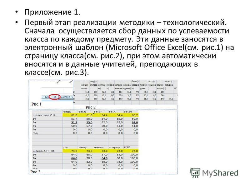 Приложение 1. Первый этап реализации методики – технологический. Сначала осуществляется сбор данных по успеваемости класса по каждому предмету. Эти данные заносятся в электронный шаблон (Microsoft Office Excel(см. рис.1) на страницу класса(см. рис.2)