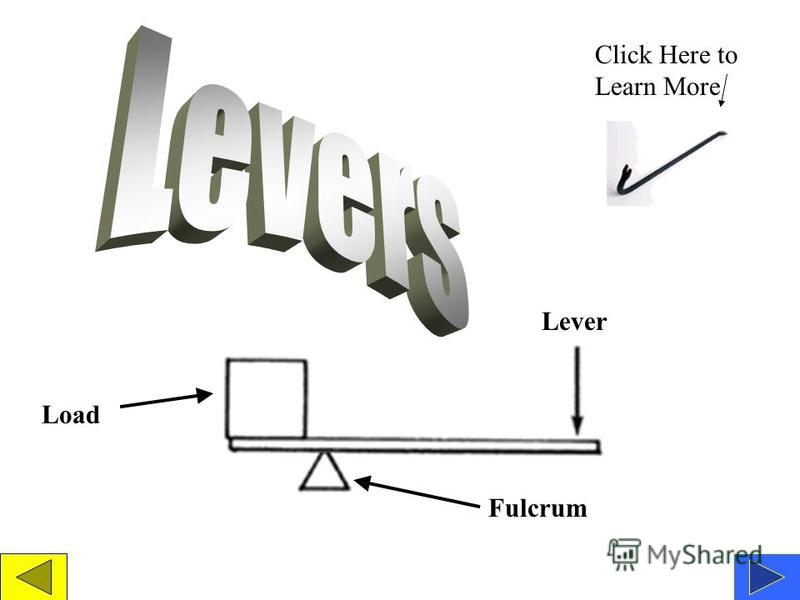 Fulcrum Lever Load Click Here to Learn More