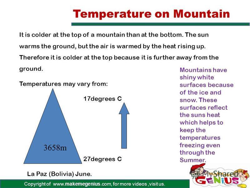 Cotopaxi, Ecuador. Kilimanjaro, Africa Mt Vesuvius, Italy Mt Fuji, Japan Mt St Helens, USA Ruapehu, New Zealand Locate following Mountain