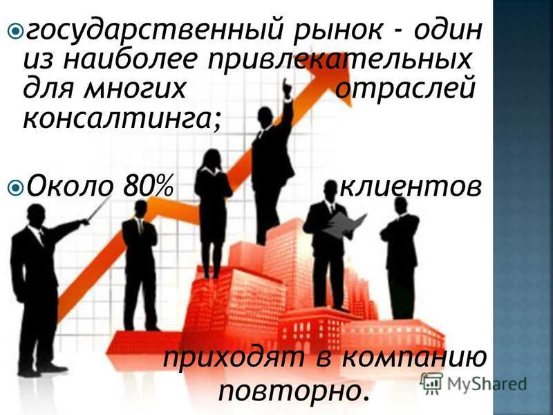 государственный рынок - один из наиболее привлекательных для многих отраслей консалтинга; Около 80% клиентов приходят в компанию повторно.