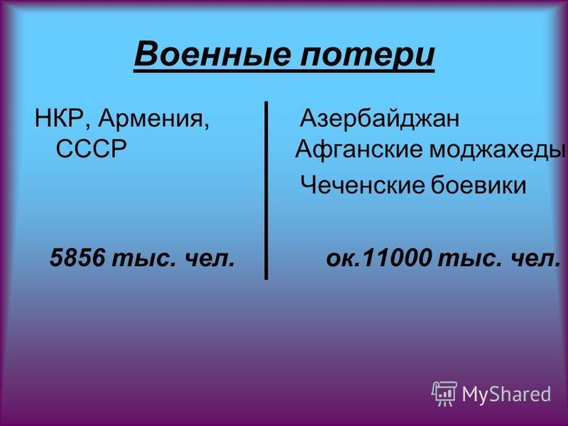 Военные потери НКР, Армения, Азербайджан СССР Афганские моджахеды Чеченские боевики 5856 тыс. чел. ок.11000 тыс. чел.