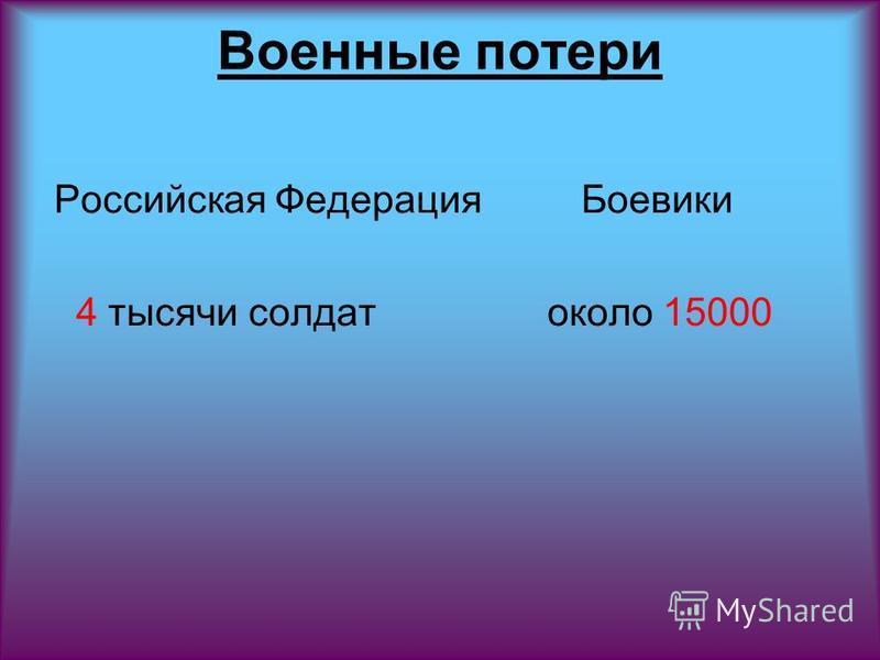 Военные потери Российская Федерация Боевики 4 тысячи солдат около 15000