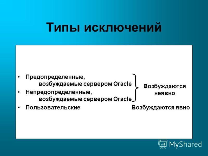 Типы исключений Предопределенные, возбуждаемые сервером Oracle Непредопределенные, возбуждаемые сервером Oracle Пользовательские Возбуждаются явно Возбуждаются неявно