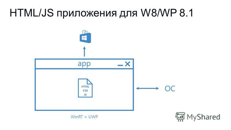 ОС HTML/JS приложения для W8/WP 8.1 HTML CSS JS app WinRT + UWP