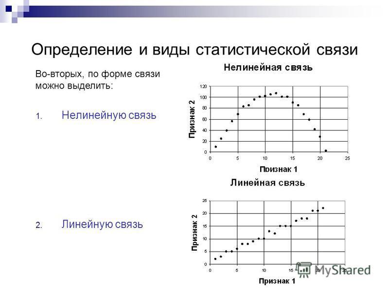 Определение и виды статистической связи 1. Нелинейную связь 2. Линейную связь Во-вторых, по форме связи можно выделить: