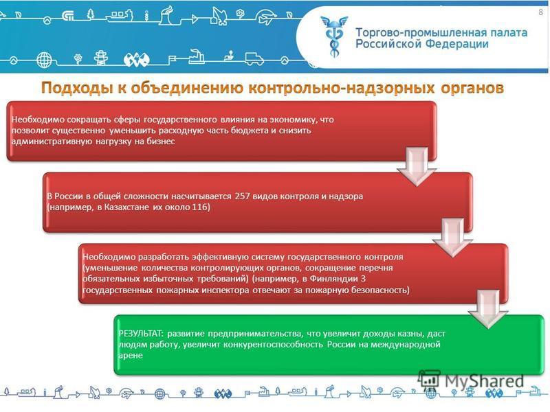 8 Необходимо сокращать сферы государственного влияния на экономику, что позволит существенно уменьшить расходную часть бюджета и снизить административную нагрузку на бизнес В России в общей сложности насчитывается 257 видов контроля и надзора (наприм