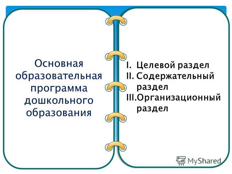 Основная образовательная программа дошкольного образования I.Целевой раздел II.Содержательный раздел III.Организационный раздел I.Целевой раздел II.Содержательный раздел III.Организационный раздел