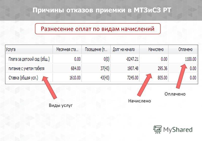 Причины отказов приемки в МТЗиСЗ РТ Разнесение оплат по видам начислений Начислено Оплачено Виды услуг