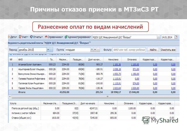 Причины отказов приемки в МТЗиСЗ РТ Разнесение оплат по видам начислений