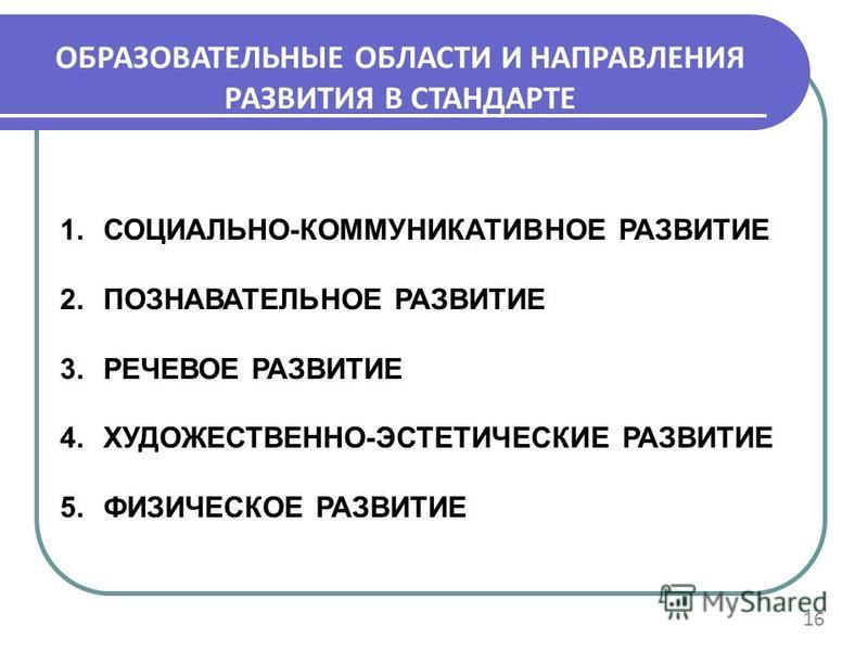 ОБРАЗОВАТЕЛЬНЫЕ ОБЛАСТИ И НАПРАВЛЕНИЯ РАЗВИТИЯ В СТАНДАРТЕ 1.СОЦИАЛЬНО-КОММУНИКАТИВНОЕ РАЗВИТИЕ 2. ПОЗНАВАТЕЛЬНОЕ РАЗВИТИЕ 3. РЕЧЕВОЕ РАЗВИТИЕ 4.ХУДОЖЕСТВЕННО-ЭСТЕТИЧЕСКИЕ РАЗВИТИЕ 5. ФИЗИЧЕСКОЕ РАЗВИТИЕ 16