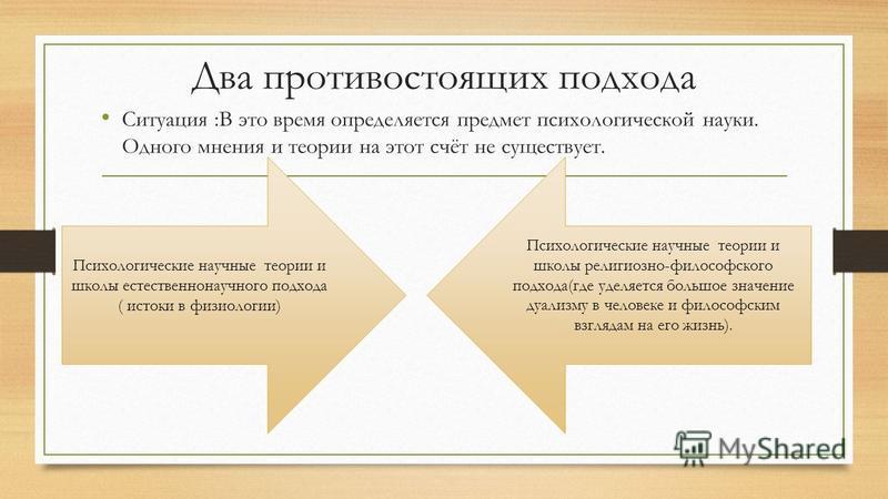 Два противостоящих подхода Ситуация :В это время определяется предмет психологической науки. Одного мнения и теории на этот счёт не существует. Психологические научные теории и школы естественнонаучного подхода ( истоки в физиологии) Психологические