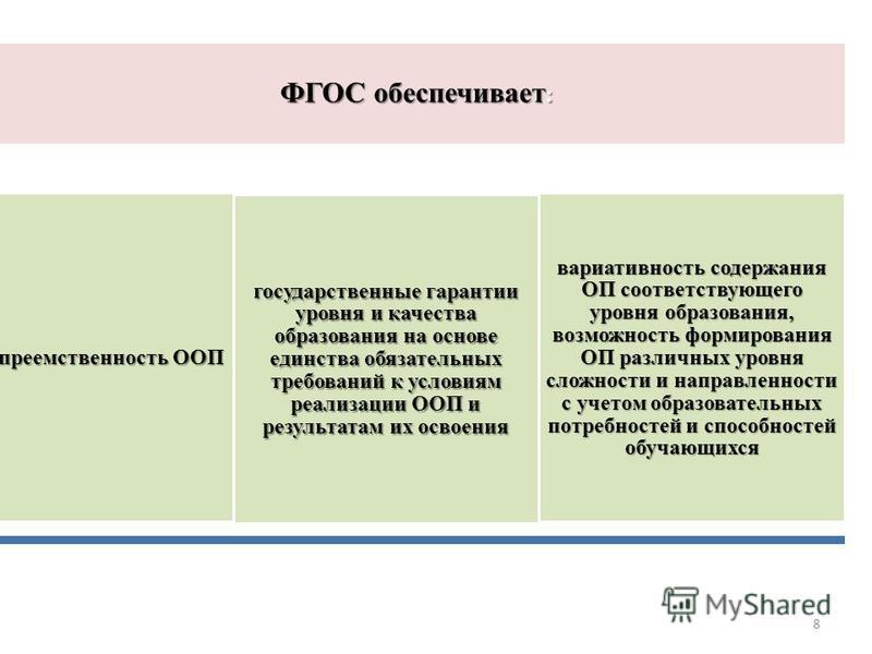 ФГОС обеспечивает : преемственность ООП государственные гарантии уровня и качества образования на основе единства обязательных требований к условиям реализации ООП и результатам их освоения вариативность содержания ОП соответствующего уровня образова