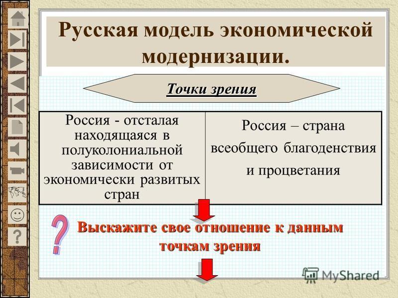 Русская модель экономической модернизации. Точки зрения Россия - отсталая находящаяся в полуколониальной зависимости от экономически развитых стран Россия – страна всеобщего благоденствия и процветания Выскажите свое отношение к данным точкам зрения