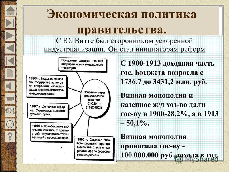 Экономическая политика правительства. С.Ю. Витте был сторонником ускоренной индустриализации. Он стал инициаторам реформ С 1900-1913 доходная часть гос. Бюджета возросла с 1736,7 до 3431,2 млн. руб. Винная монополия и казенное ж/д хоз-во дали гос-ву