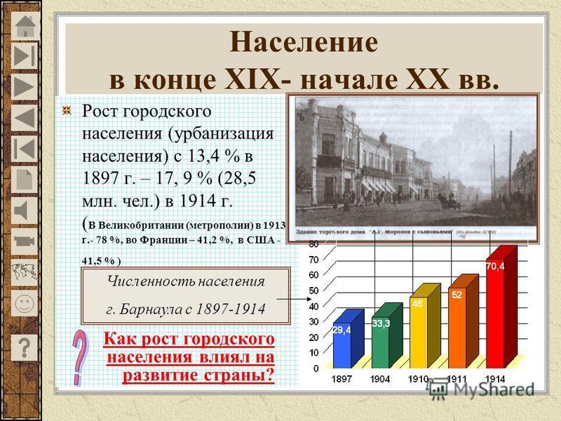 Население в конце XIX- начале XX вв. Рост городского населения (урбанизация населения) с 13,4 % в 1897 г. – 17, 9 % (28,5 млн. чел.) в 1914 г. ( В Великобритании (метрополии) в 1913 г.- 78 %, во Франции – 41,2 %, в США - 41,5 % ) Численность населени
