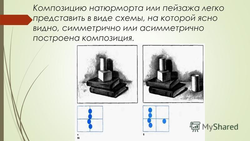 Композицию натюрморта или пейзажа легко представить в виде схемы, на которой ясно видно, симметрично или асимметрично построена композиция.