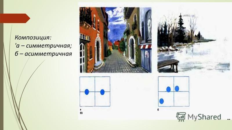 Композиция: 'а – симметричная; б – асимметричная