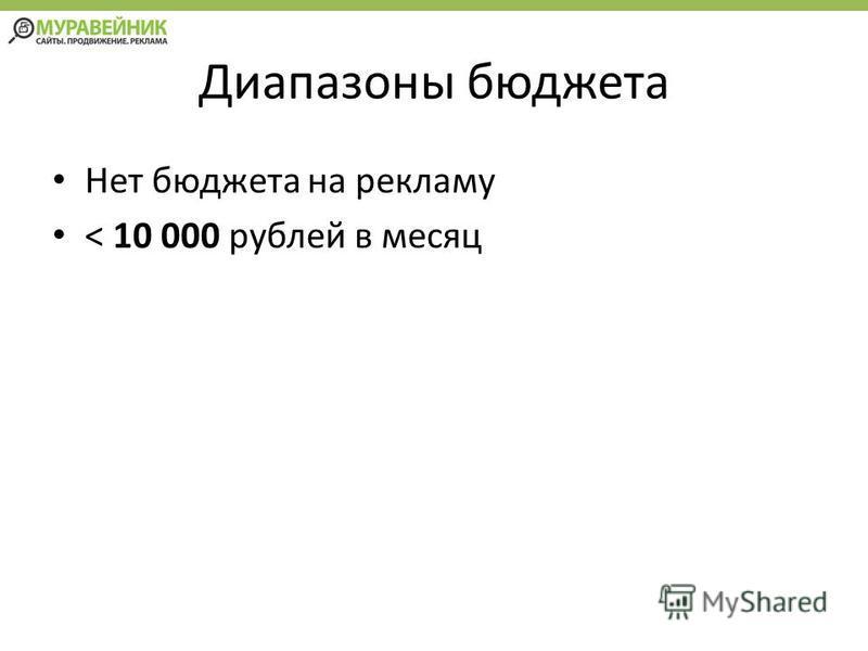 Диапазоны бюджета Нет бюджета на рекламу < 10 000 рублей в месяц