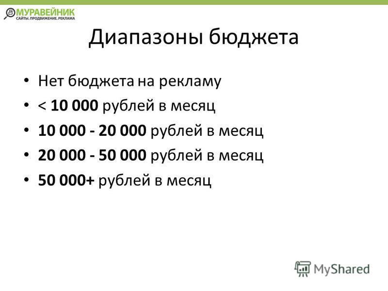 Диапазоны бюджета Нет бюджета на рекламу < 10 000 рублей в месяц 10 000 - 20 000 рублей в месяц 20 000 - 50 000 рублей в месяц 50 000+ рублей в месяц