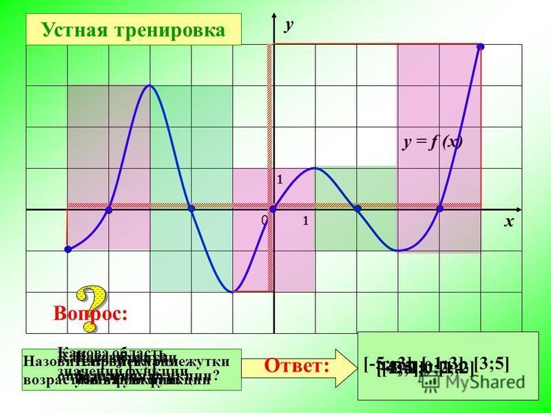 При каких значениях х значения функции отрицательны? Ответ: Вопрос: у = f (x) 0 1 1 х у При каких значениях х значения функции положительны? (-1;0); (0;1) 1 f (x) < 0 f (x) > 0 Промежутки знакопостоянства функции Промежутки знакопостоянства функции э
