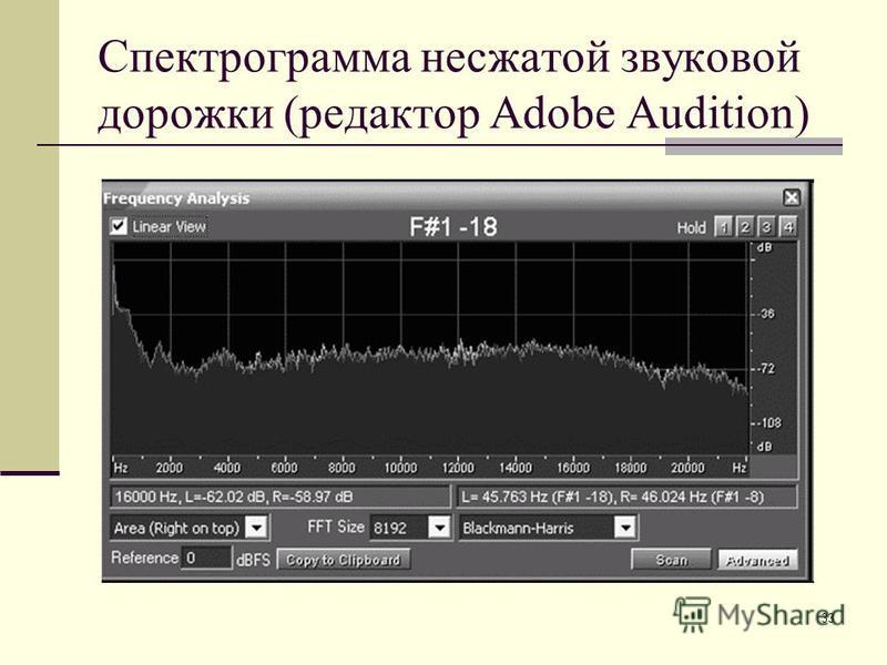 33 Спектрограмма несжатой звуковой дорожки (редактор Adobe Audition)