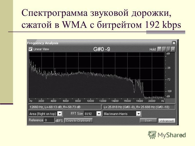 34 Спектрограмма звуковой дорожки, сжатой в WMA с битрейтом 192 kbps