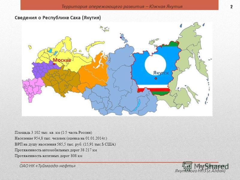 Сведения о Республике Саха (Якутия) Площадь 3 102 тыс. кв. км (1/5 часть России) Население 954,8 тыс. человек (оценка на 01.01.2014 г.) ВРП на душу населения 565,5 тыс. руб. (15,91 тыс.$ США) Протяженность автомобильных дорог 38 217 км Протяженность