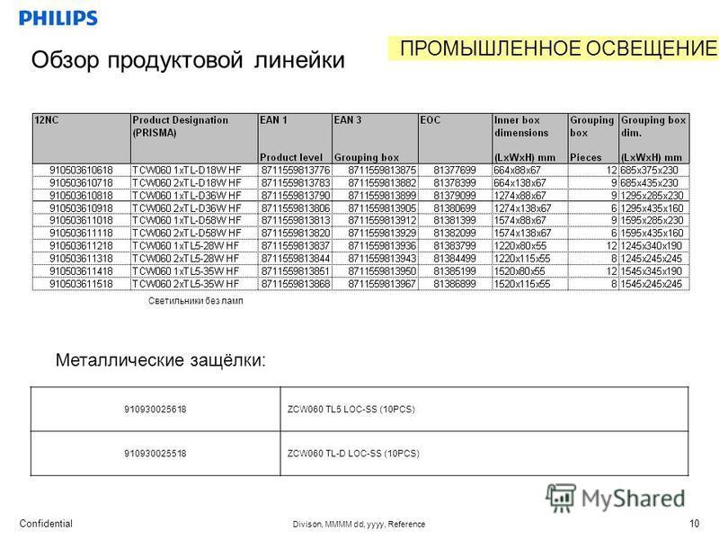 Confidential Divison, MMMM dd, yyyy, Reference 10 Обзор продуктовой линейки Светильники без ламп ПРОМЫШЛЕННОЕ ОСВЕЩЕНИЕ 910930025618ZCW060 TL5 LOC-SS (10PCS) 910930025518ZCW060 TL-D LOC-SS (10PCS) Металлические защёлки: