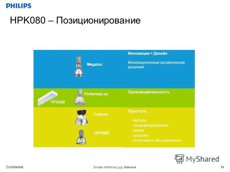 Confidential Divison, MMMM dd, yyyy, Reference 14 HPK080 – Позиционирование Инновации + Дизайн Инновационнные дизайнерские решения Производительность Простота … … выбора … специфицирования … заказа … продажи … установки и обслуживания Megalux TPS350