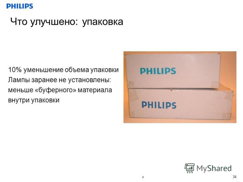 Confidential Divison, MMMM dd, yyyy, Reference 34 Что улучшено: упаковка 10% уменьшение объема упаковки Лампы заранее не установлены: меньше «буферного» материала внутри упаковки