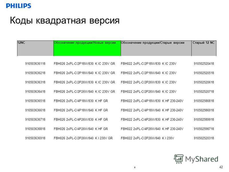 Confidential Divison, MMMM dd, yyyy, Reference 42 Коды квадратная версия 12NCОбозначение продукции/Новые версии Обозначение продукции/Старые версии Старый 12 NC 910503636118FBH026 2xPL-C/2P18W/830 K IC 230V GRFBH022 2xPL-C/2P18W/830 K IC 230V91050252