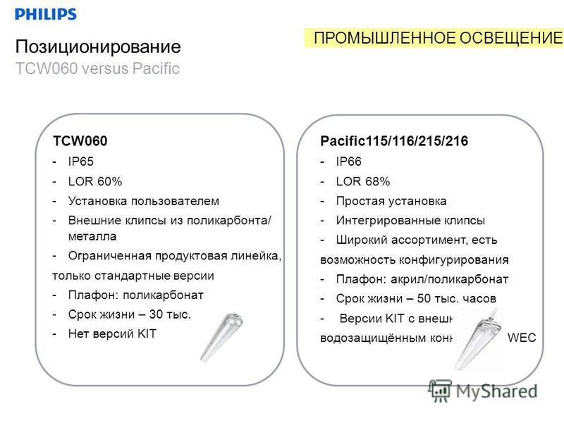 Confidential Divison, MMMM dd, yyyy, Reference 6 Позиционирование TCW060 versus Pacific TCW060 -IP65 -LOR 60% -Установка пользователем -Внешние клипсы из поликарбоната/ металла -Ограниченная продуктовая линейка, только стандартные версии -Плафон: пол