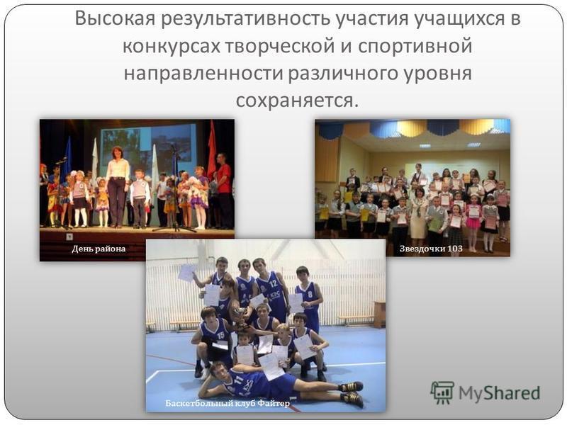 Высокая результативность участия учащихся в конкурсах творческой и спортивной направленности различного уровня сохраняется. День района Звездочки 103 Баскетбольный клуб Файтер