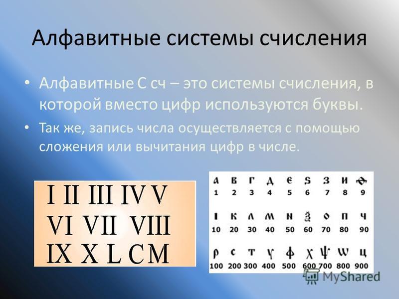 Алфавитные системы счисления Алфавитные С сч – это системы счисления, в которой вместо цифр используются буквы. Так же, запись числа осуществляется с помощью сложения или вычитания цифр в числе.