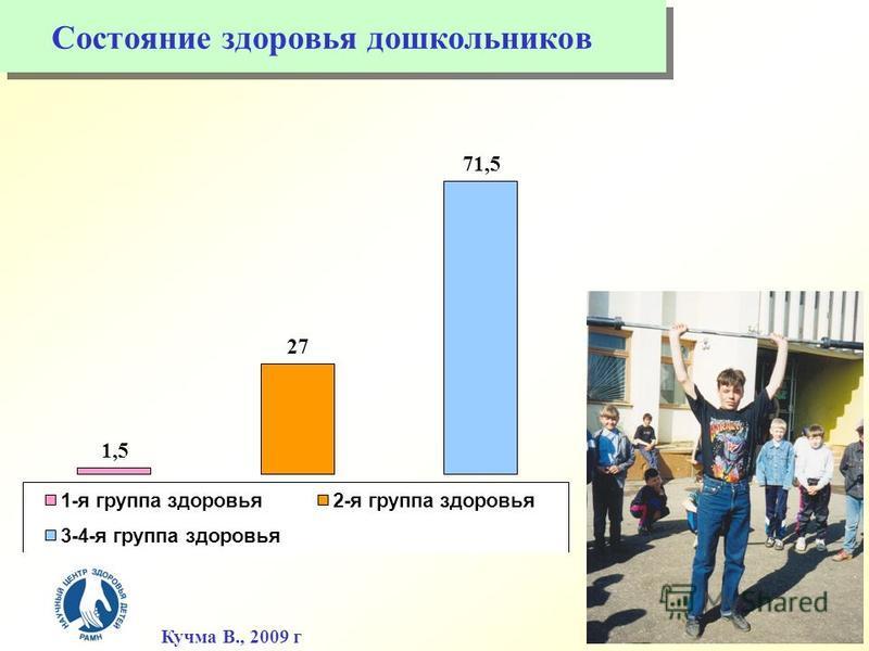 Кучма В., 2009 г Состояние здоровья дошкольников