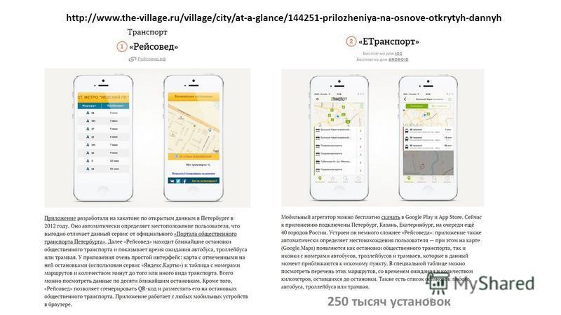 250 тысяч установок 10 http://www.the-village.ru/village/city/at-a-glance/144251-prilozheniya-na-osnove-otkrytyh-dannyh