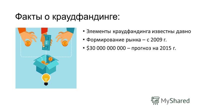 Факты о краудфандинге: Элементы краудфандинга известны давно Формирование рынка – с 2009 г. $30 000 000 000 – прогноз на 2015 г.