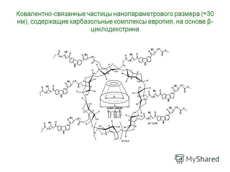 Ковалентно-связанные частицы нанопараметрового размера (30 нм), содержащие карбазольные комплексы европия, на основе β- циклодекстрина