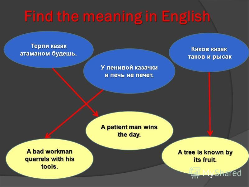 Find the meaning in English A bad workman quarrels with his tools. У ленивой казачки и печь не печет. Каков казак таков и рысак таков и рысак A tree is known by its fruit. A patient man wins the day. Терпи казак атаманом будешь.