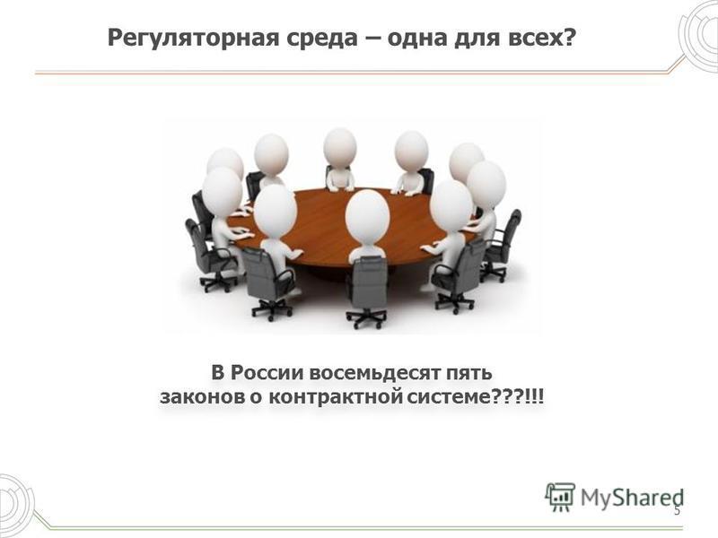 Регуляторная среда – одна для всех? 5 В России восемьдесят пять законов о контрактной системе???!!! В России восемьдесят пять законов о контрактной системе???!!!
