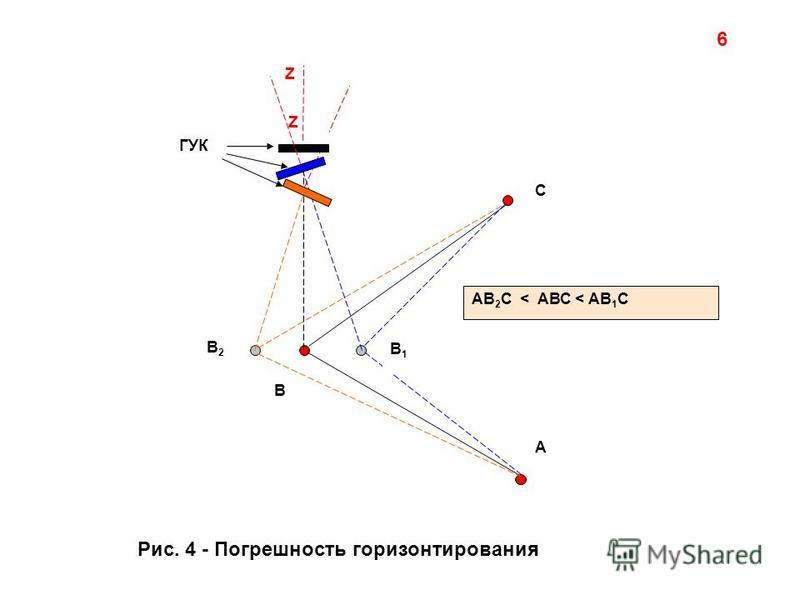 А С В Z Z В2В2 ГУК В1В1 АВ 2 С < АВС < АВ 1 С Рис. 4 - Погрешность горизонтирования 6