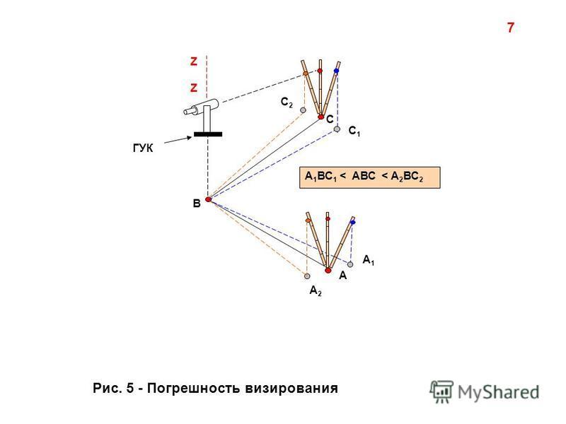 В Z А Z С2С2 С ГУК С1С1 А1А1 А2А2 А 1 ВС 1 < АВС < А 2 ВС 2 Рис. 5 - Погрешность визирования 7