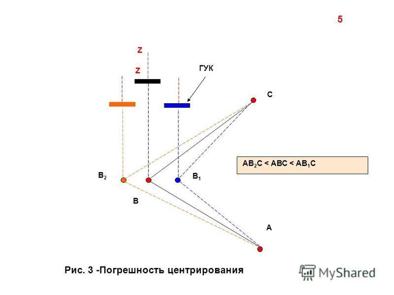 Z А Z В2В2 С В ГУК В1В1 АВ 2 С < АВС < АВ 1 С 5 Рис. 3 -Погрешность центрирования