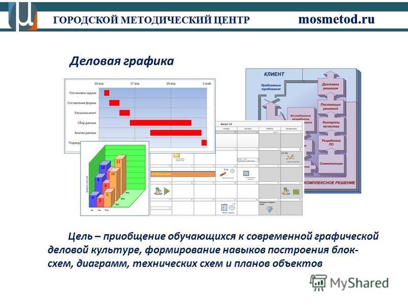 Деловая графика Цель – приобщение обучающихся к современной графической деловой культуре, формирование навыков построения блок- схем, диаграмм, технических схем и планов объектов ГОРОДСКОЙ МЕТОДИЧЕСКИЙ ЦЕНТР mosmetod.ru