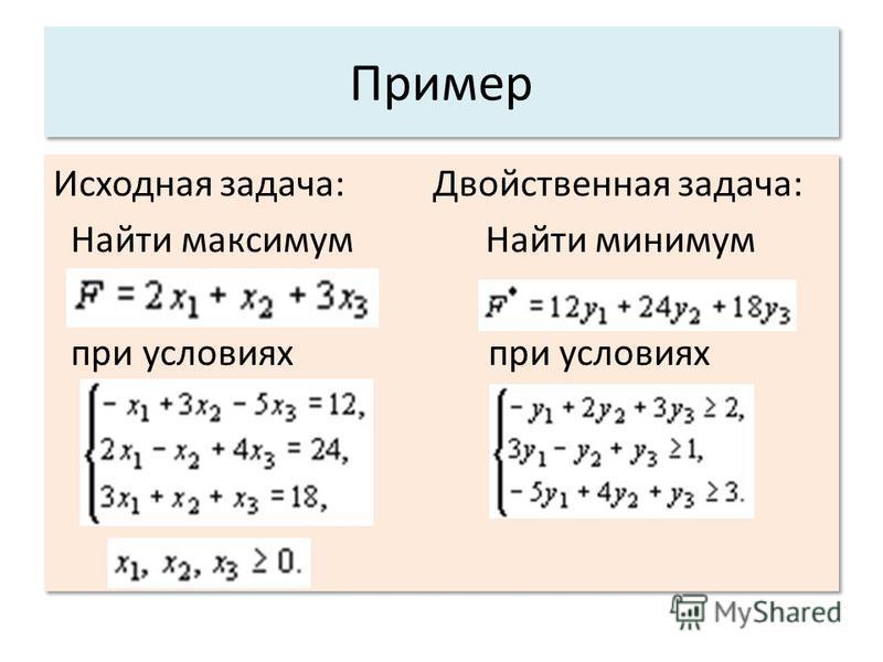 Пример Исходная задача: Двойственная задача: Найти максимум Найти минимум при условиях при условиях Исходная задача: Двойственная задача: Найти максимум Найти минимум при условиях при условиях