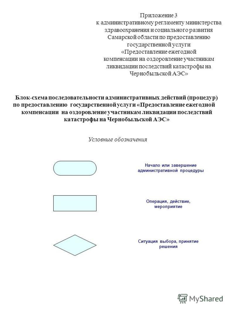 Приложение 3 к административному регламенту министерства здравоохранения и социального развития Самарской области по предоставлению государственной услуги «Предоставление ежегодной компенсации на оздоровление участникам ликвидации последствий катастр