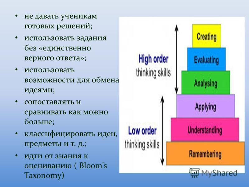 не давать ученикам готовых решений; использовать задания без «единственно верного ответа»; использовать возможности для обмена идеями; сопоставлять и сравнивать как можно больше; классифицировать идеи, предметы и т. д.; идти от знания к оцениванию (